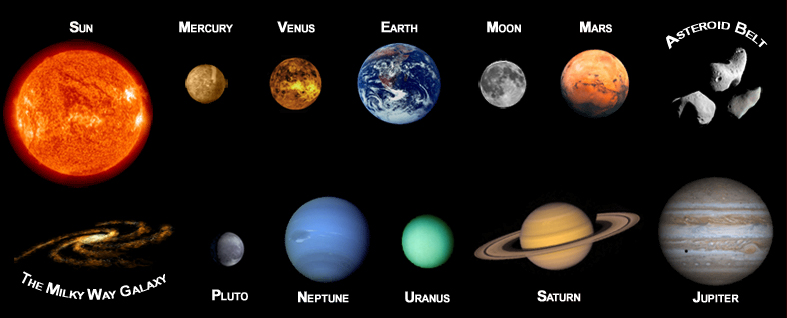 all the planets names - photo #29